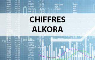 Chiffres Alkora